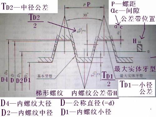 06年长安星光电路图