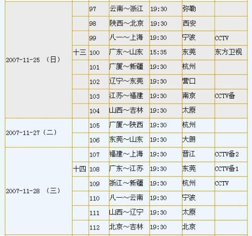 CBA夏联-吴冠希21+10 肯帝亚击败浙江夺冠