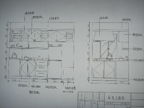 厨房立面图