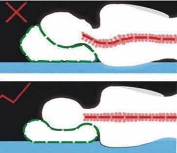 cm为宜,或按公式计算:(肩宽-头宽)d2.   透气性好,可随时调节
