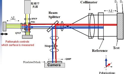 电路 电路图 电子 设计 素材 原理图 500_300